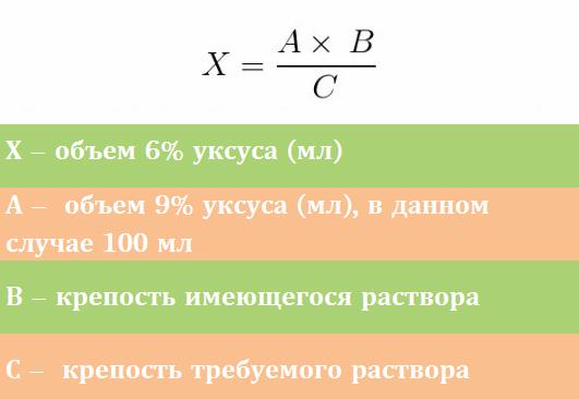 Формула с известной крепостью имющегося раствора